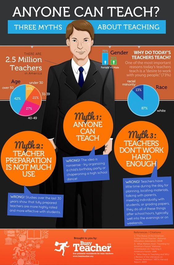Debunking 3 Myths About Teaching via eLearning Infographics