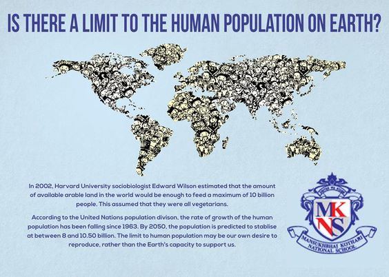 Is there a Limit to the #HumanPopulation on #Earth?
