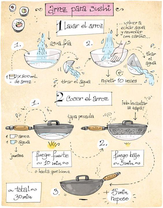 Cartoon Cooking: Arroz para sushi. Entrar per veure més passos: vinagre per a…