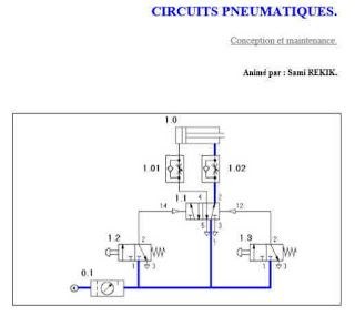 Circuits Pneumatiques Circuit