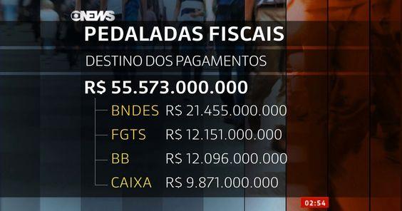 Tesouro Nacional diz que quitou todas as pedaladas fiscais neste ano
