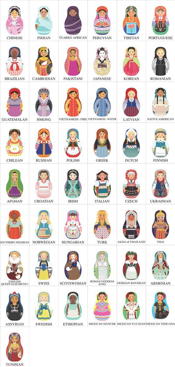 Russian Dolls - National Dress - inspiration Idea for the Ancestor lesson: Shape and line lesson. Talk about organic and geometric shapes, foreground, middleground and background. Overlapping dolls with templates....foreground, mid, background, etc. Put scene in background, hills, etc: