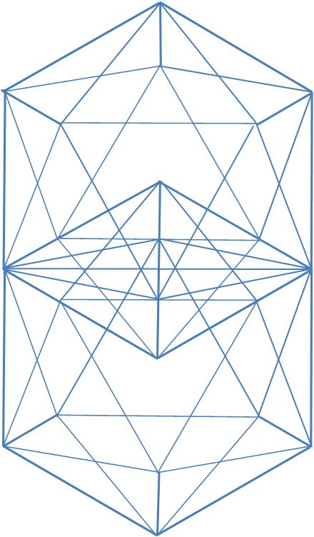 MERGED ICOSAHEDRONS