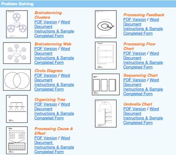 Editable graphic organisers for organising ideas and structuring - editable lined paper