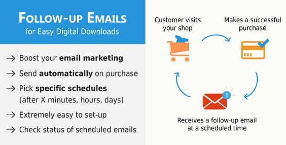 EDD Follow-up Emails Graphics - follow up email