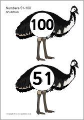 Numbers 51-100 on emus (SB10199) - SparkleBox