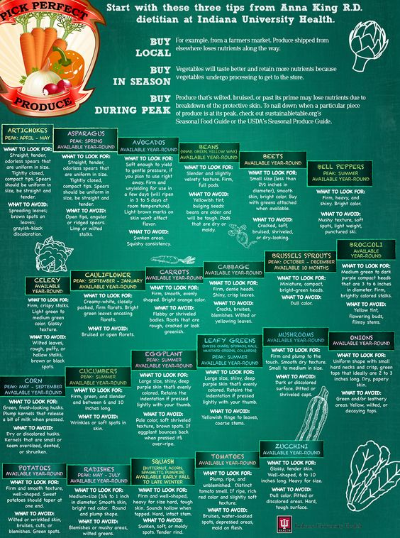 Infographic Ideas infographics indianapolis : How to Pick the Perfect Produce | Infographics | Pinterest ...