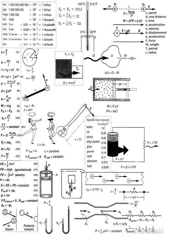 Pin On Physics