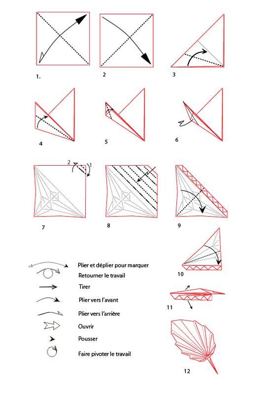 Etapes du pliage origami d 39 une feuille d 39 arbre croquis et origami - Plier une feuille en 3 ...