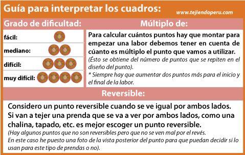 Guía de puntos