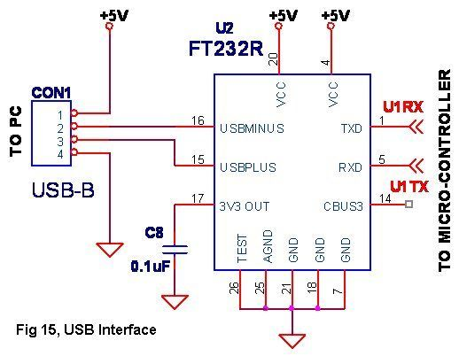 Diy Usb Oscilloscope In A Matchbox Usb Electronic Circuit Projects Circuit Projects
