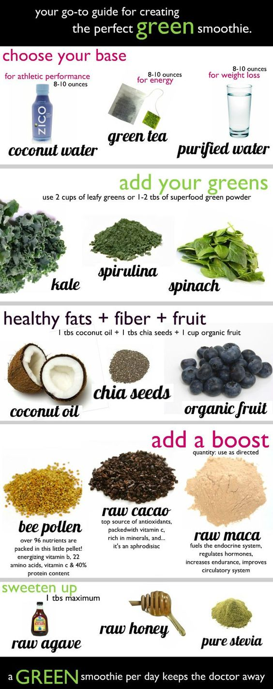 How to build a great green smoothie guide.