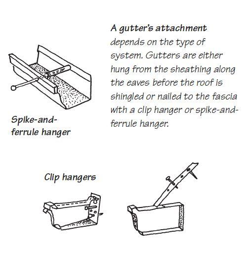 How To Repair Rain Gutters Gutters Rain Gutters Gutter