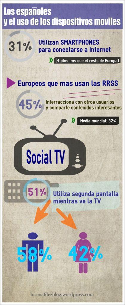 Datos móviles españoles
