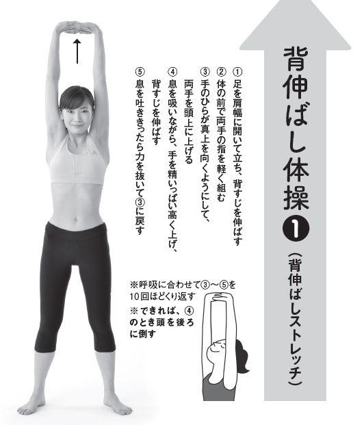 ケンカツ 身長を伸ばす 毎日のエクササイズ 高校生 ダイエット