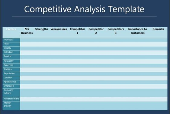 CIM Marketing Expert Digital Marketing Pinterest Competitor - competitive analysis format