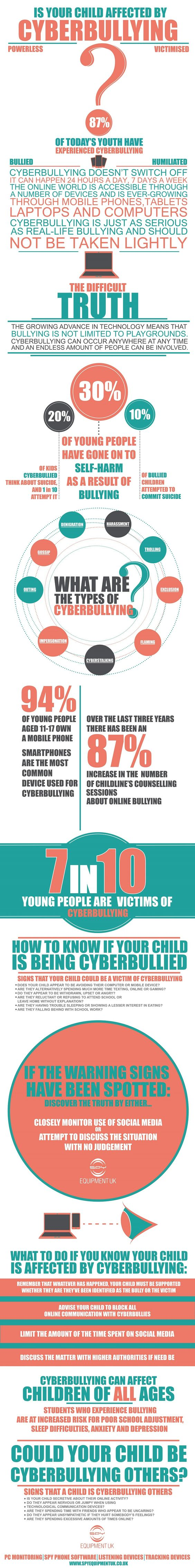 Is Your Child Being Bullied Online? Infographic - http://elearninginfographics.com/is-your-child-being-bullied-online/: