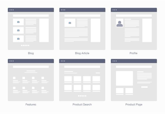 Website Pages Wireframe