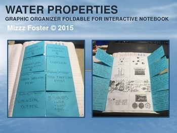 This is a one sheet of paper foldable which covers the important properties of water: polarity, hydrogen bonds, adhesion, cohesion, chemical buffer and density anomaly. Excellent for AP and PAP Biology and Chemistry courses. Key and instructions included.