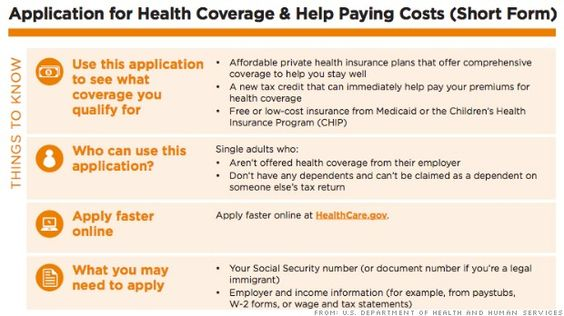 HHS releases form to apply for Obamacare coverage Health - social security application form