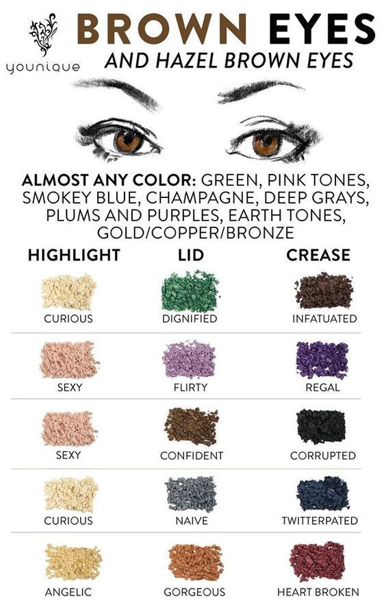 Great pigment combination suggestions for BROWN eyes! https://www.youniqueproducts.com/GabriellaLena/party/3336251/view
