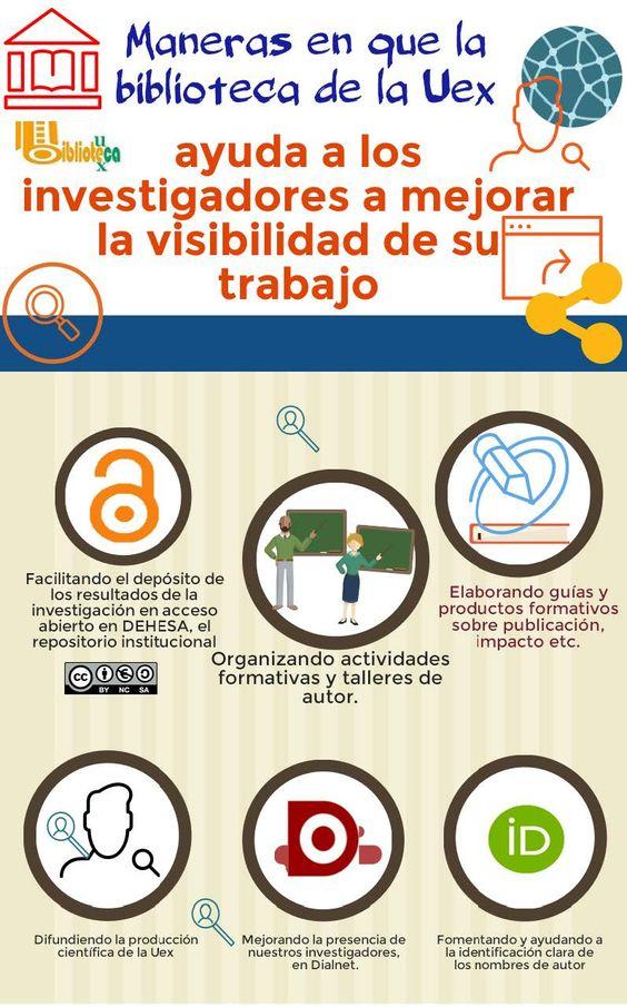 #uexbiblioteca #investigadoresuex