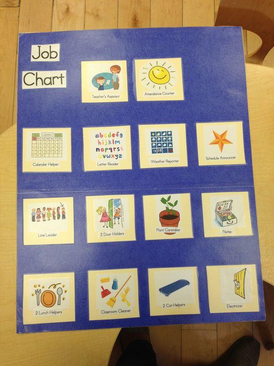 Preschool Classroom Name Ideas : Preschool job chart slice contact paper to make pockets