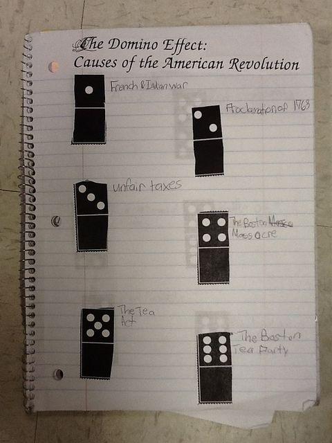 Causes of revolutionary war Essay Sample