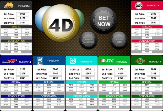 4D Draw Result: 15th June 2014 (Sunday)  Did You Strike the Winning Numbers ?  Join us now. Enjoy our 4D Bets 5% Extra Winning + 5% Bets Rebate! - www.rwin888.com