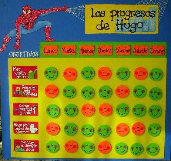Semáforo Conducta Y Tablas De Recompensas 5 Tabla De Recompensas Tabla De Tareas Para Niños Recompensas Para Niños