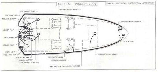 Centurion Boat Wiring Diagram
