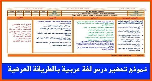 لغة عربية نموذج تحضير درس بالطريقة العرضية كيفية التحضير والمحظورات التى يمكن الوقوع فيها Periodic Table Topics