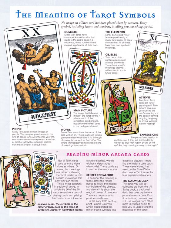 Tarot, Symbols And The O'jays On Pinterest