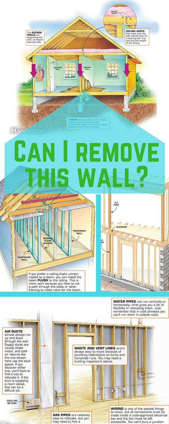 Can i remove this wall removing a load bearing beam for Can a load bearing wall be removed