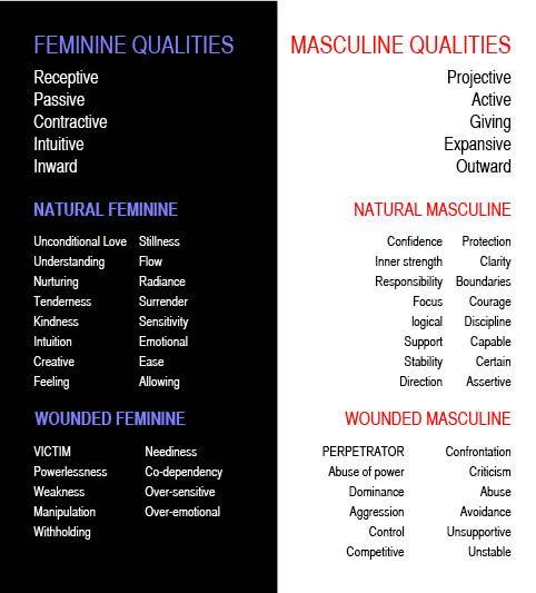 Pin By Organizen On Goddess Empowerment Divine Feminine
