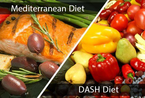 What Foods Are Associated With Alzheimer S Disease And Other Forms Of Dementia Cognitive Function Is Predicated O Mind Diet Healthy Brain Health And Nutrition