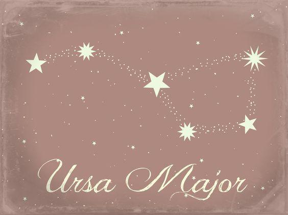 Ursa Major constellation graphic