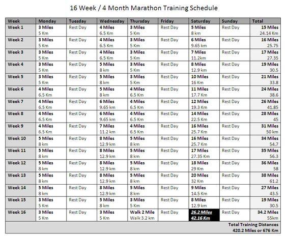 Full Marathon Training Schedule  But The Proper Marathon Training