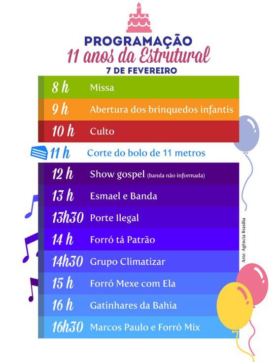 Estrutural comemora 11 anos de história com festa - http://noticiasembrasilia.com.br/noticias-distrito-federal-cidade-brasilia/2015/02/05/estrutural-comemora-11-anos-de-historia-com-festa/