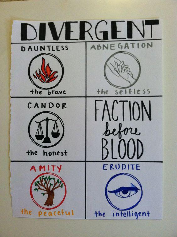 I drew this! :) #divergent #fanart | Divergent | Pinterest ...