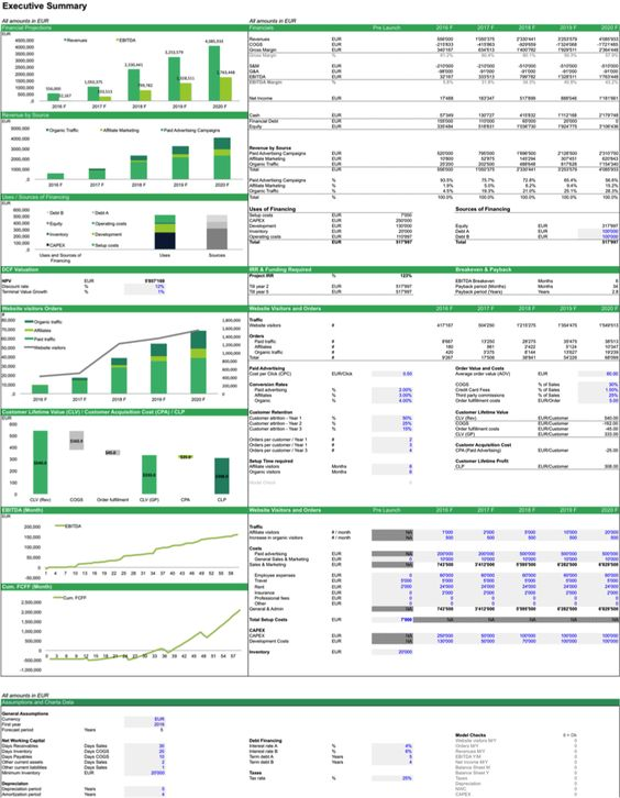 Spreadsheet #templates are used by investors \ companies to build - business valuation report