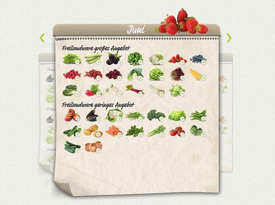 Alnatura Saisonkalender - saisonal einkaufen