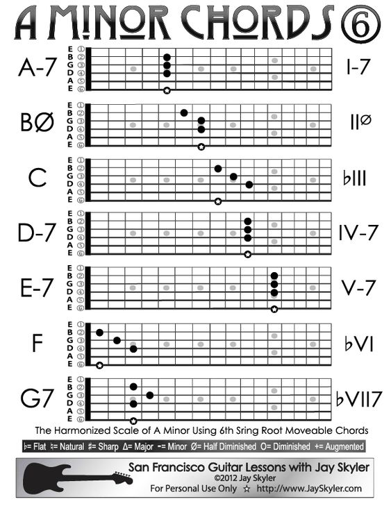 awesome in this place chords pdf