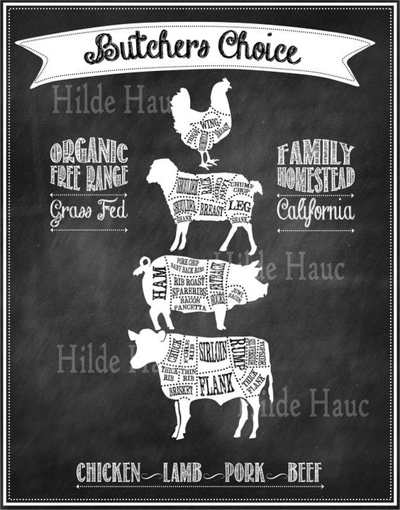 Benny The Butcher Man Of The Kitchen Instrumental : INSTANT DOWNLOAD Butcher Shop by HildeHauc on Etsy, $6.00 Home-Kitchen Pinterest Graphics ...