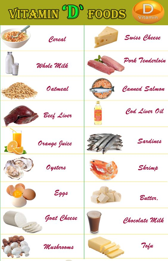 Some vitamin d deficiency symptoms adults will have and foods that have vitamin d
