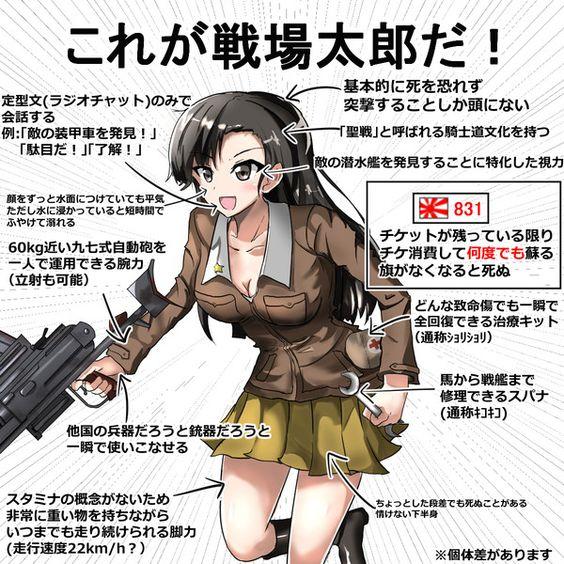 戦場太郎の生態 / komatinohu さんのイラスト - ニコニコ静画 (イラスト)