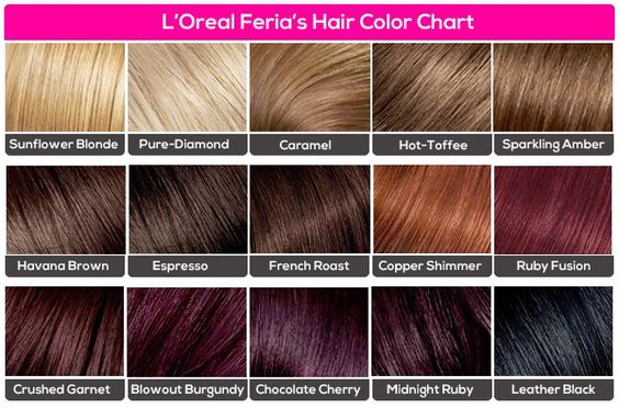 Red Hair Color Chart Loreal Wallpaper Red Hair Color Chart - hair color chart