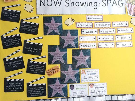 Classroom Display Ideas Ks3 ~ Display on pinterest