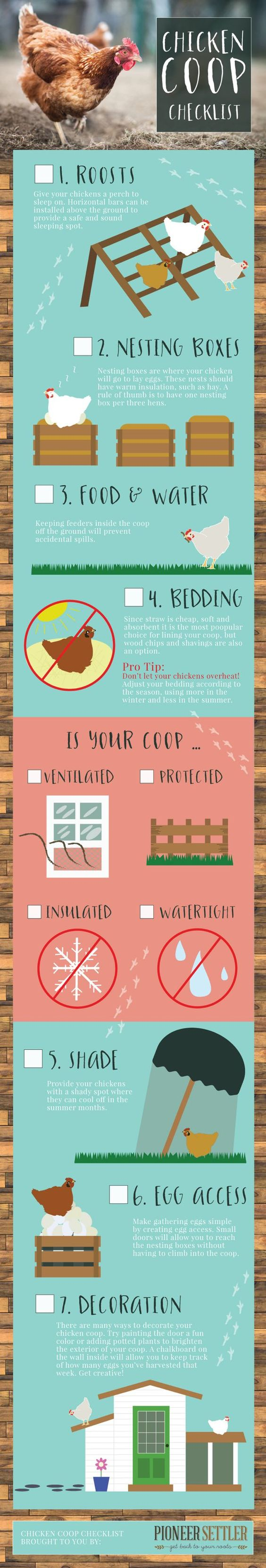 So you want to build a chicken coop, and you're looking for the perfect chicken coop plans? Get started with our easy guide to raising…