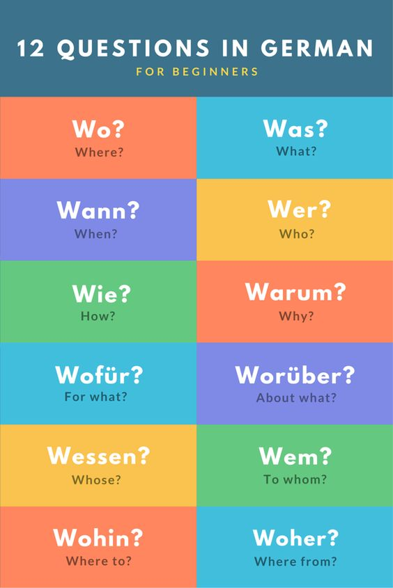 Question words in German for beginners. There are a lot more ways of asking a question in German than in English! #German #Language #Grammar